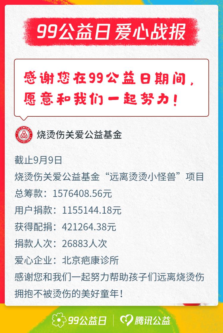 """""""99公益日""""烧烫伤关爱公益基金共筹款157万余元(图1)"""